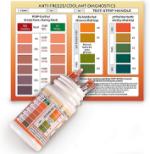 Supplemental Coolant Additives